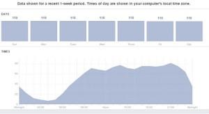 Facebook-Insights-Graph